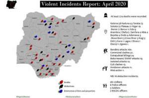 Mass Atrocities Casualties Tracking Report for April 2020