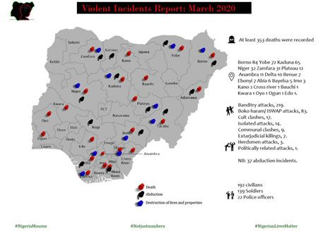 Mass Atrocities Casualties Tracking Report for March 2020