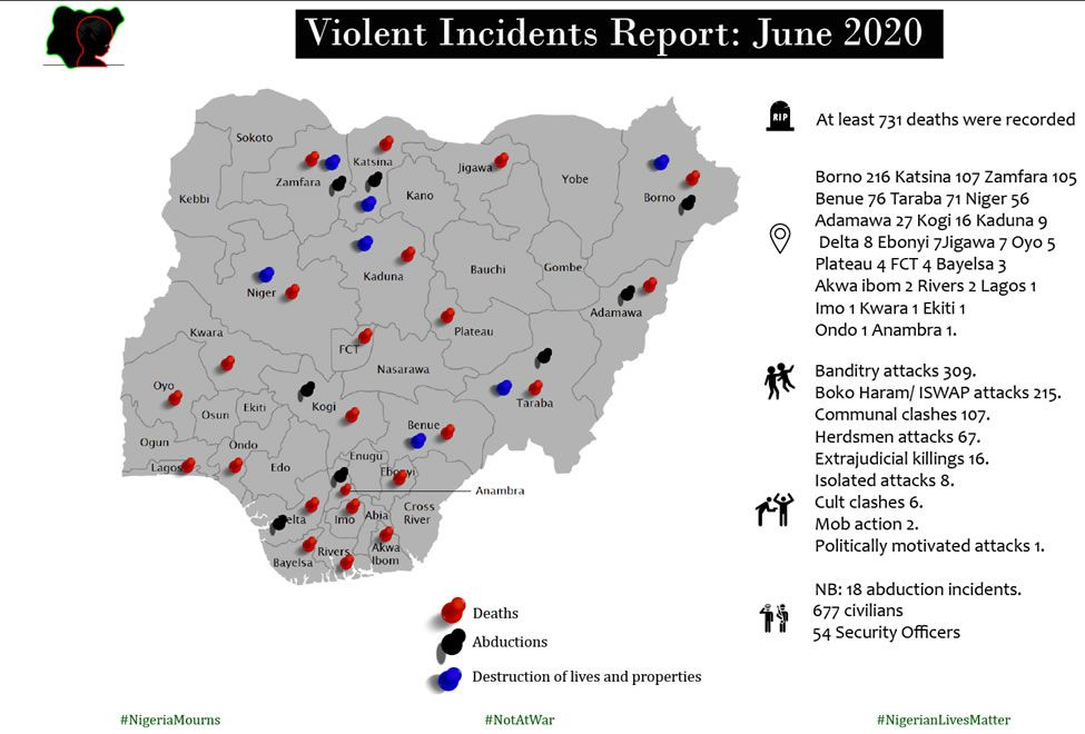 Mass Atrocities Casualties Tracking Report for June 2020