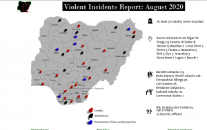 Mass Atrocities Casualties Report for August 2020