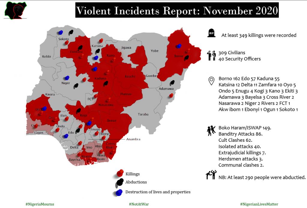Mass Atrocities Casualties Report for November 2020