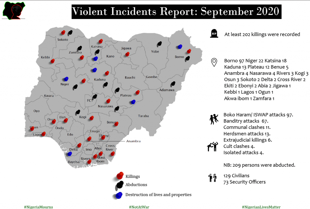Mass Atrocities Casualties Report for September 2020
